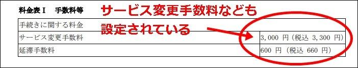 j:com電力の手続きに関する料金表
